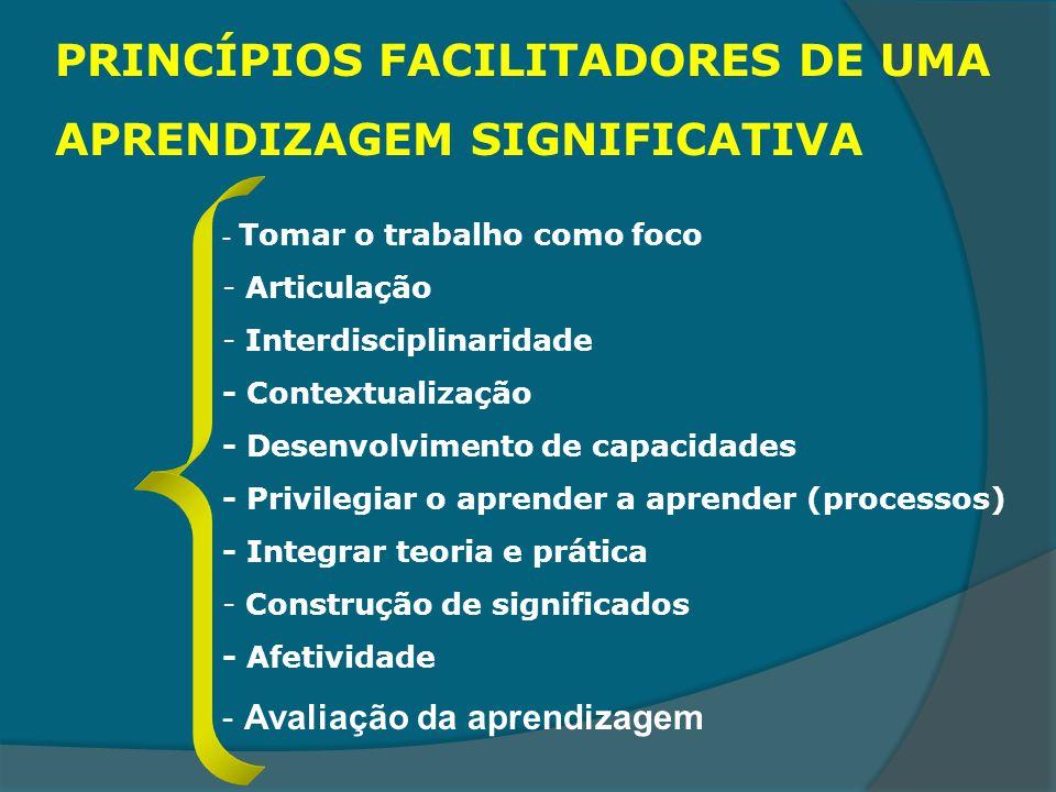 PRINCÍPIOS FACILITADORES DE UMA APRENDIZAGEM SIGNIFICATIVA