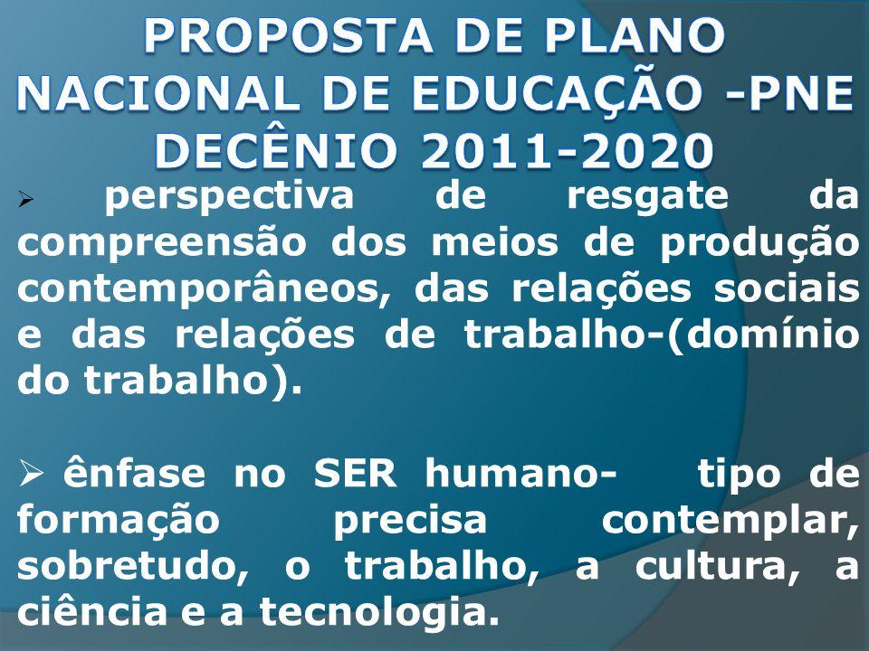 PROPOSTA DE Plano Nacional de Educação -pne decênio 2011-2020