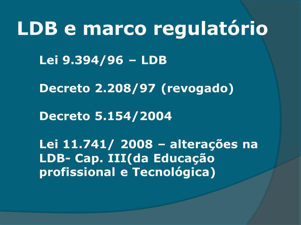 LDB e marco regulatório