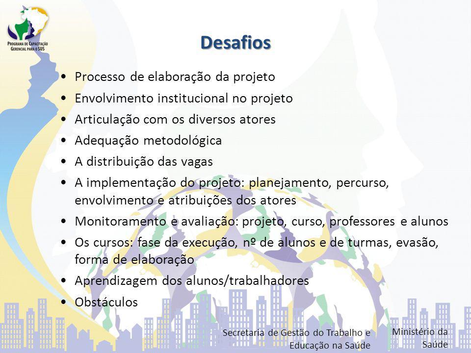 Desafios Processo de elaboração da projeto
