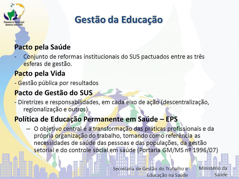Gestão da Educação Pacto pela Saúde Pacto pela Vida