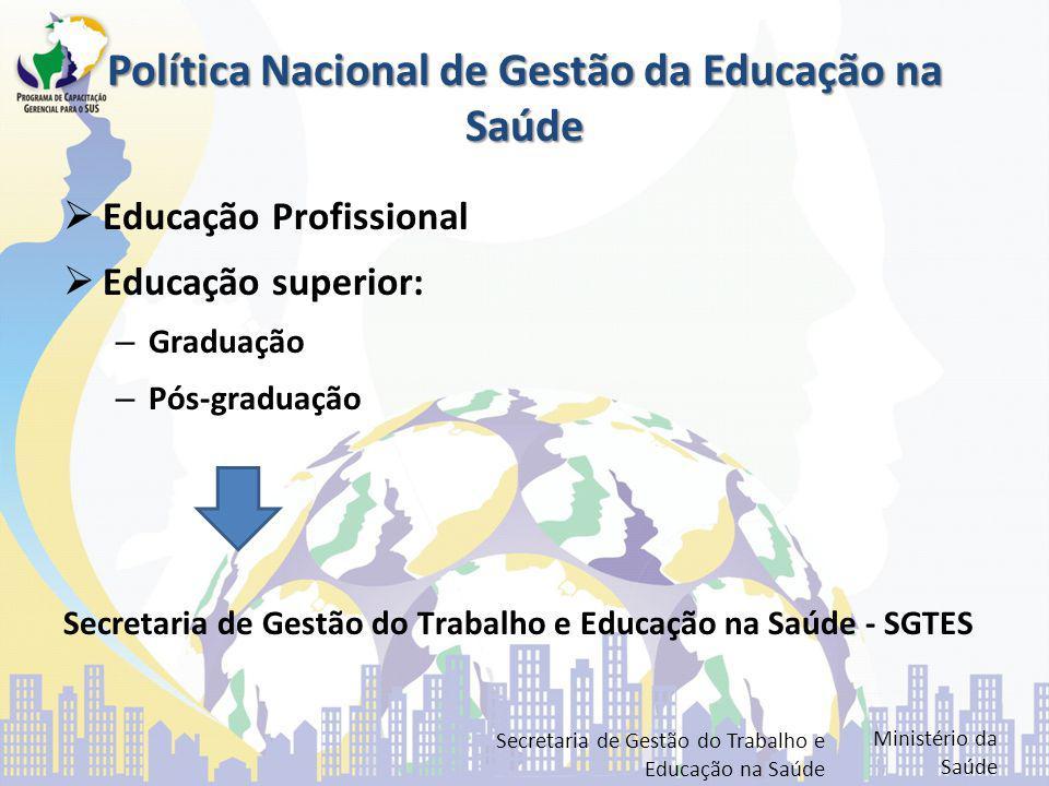 Política Nacional de Gestão da Educação na Saúde