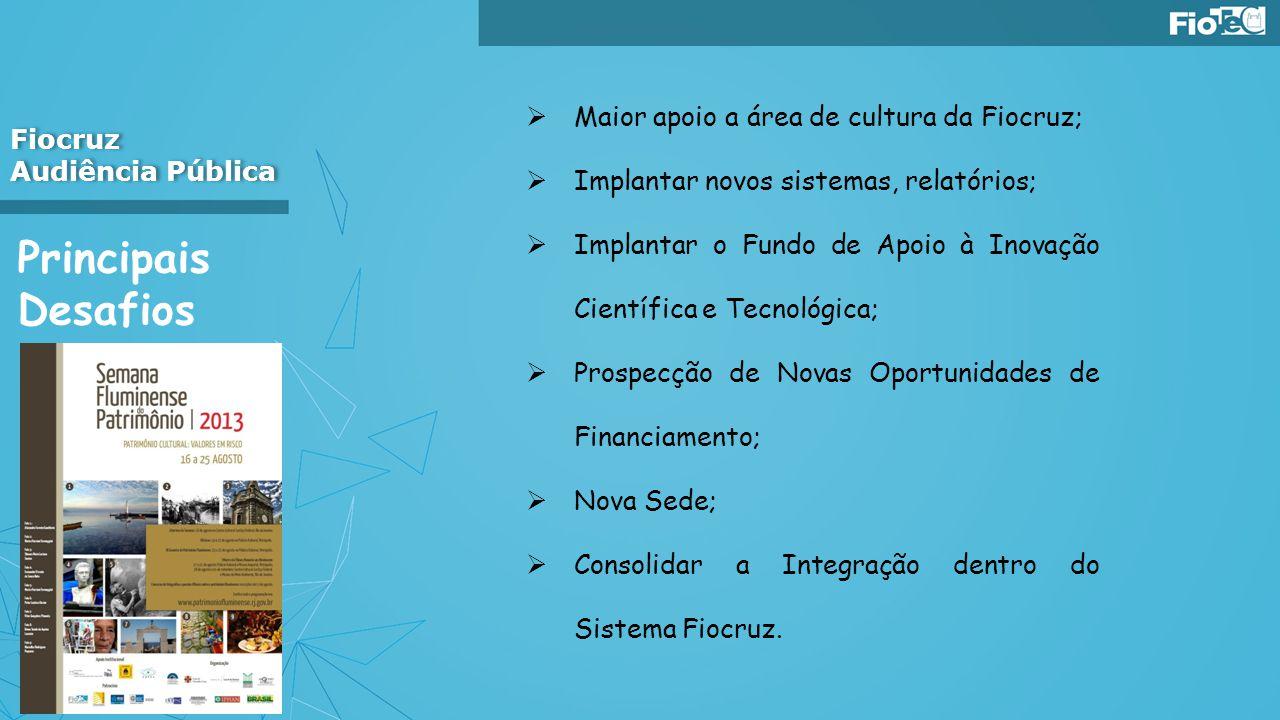 Principais Desafios Maior apoio a área de cultura da Fiocruz;