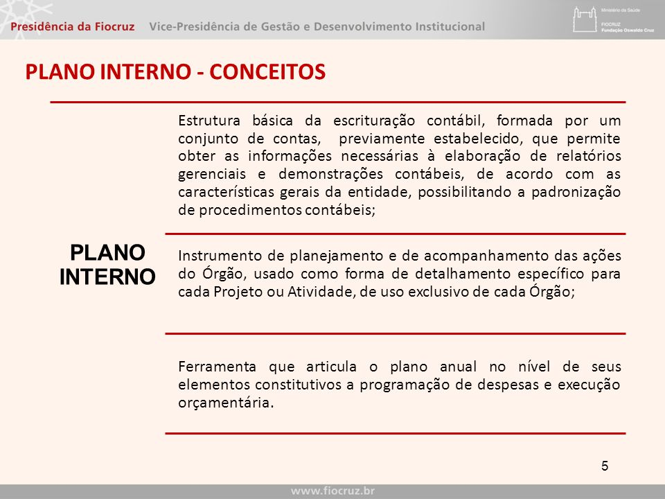PLANO INTERNO - CONCEITOS
