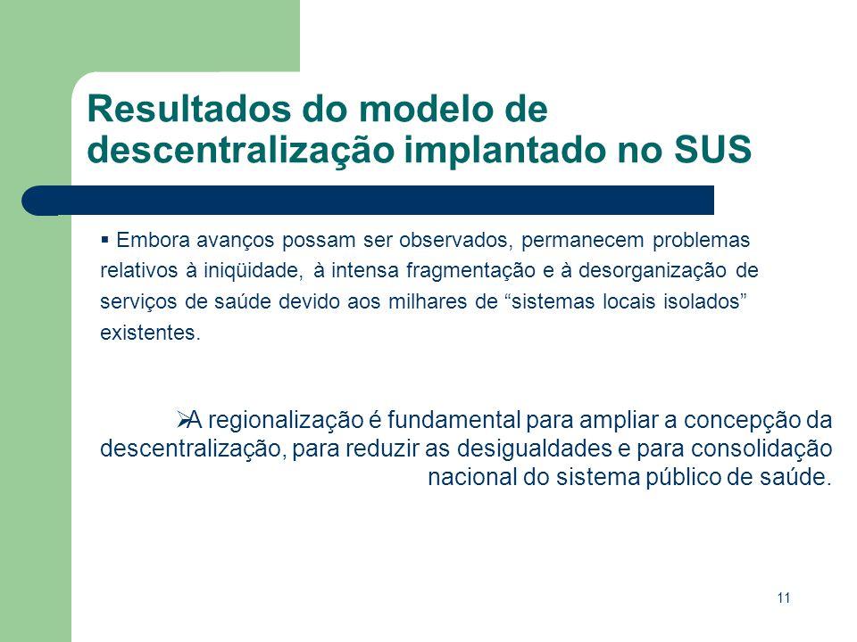 Resultados do modelo de descentralização implantado no SUS