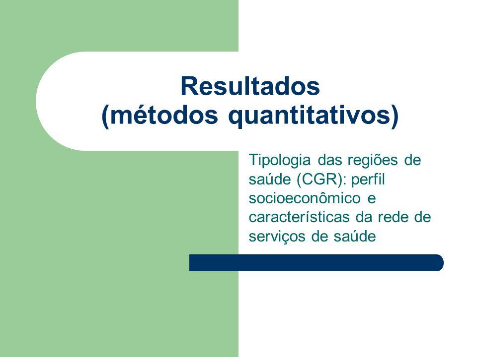 Resultados (métodos quantitativos)