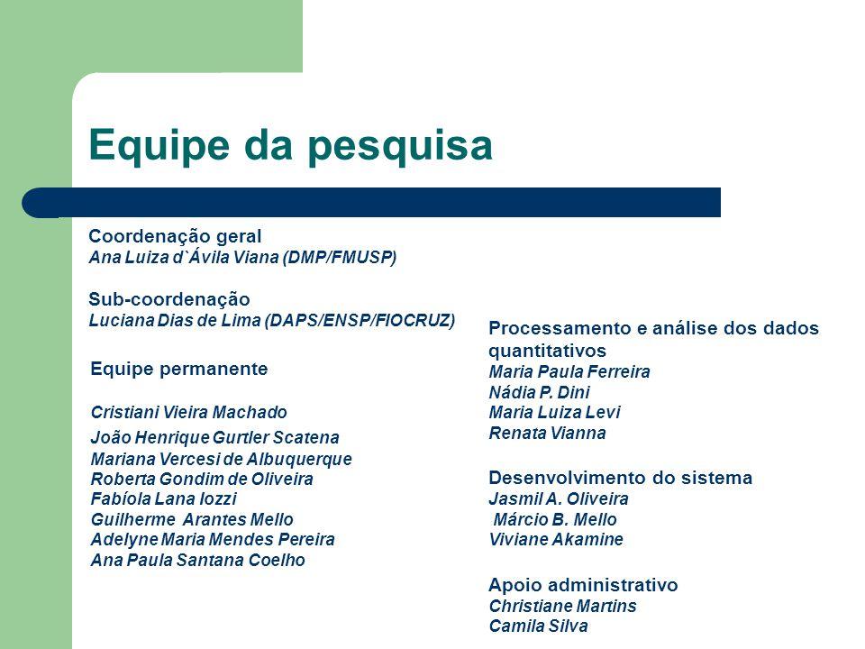 Equipe da pesquisa Coordenação geral Sub-coordenação