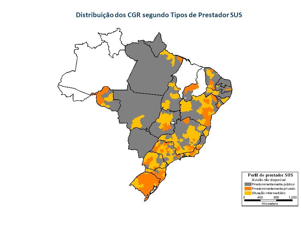 Distribuição dos CGR segundo Tipos de Prestador SUS