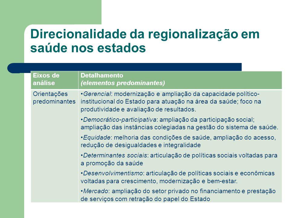 Direcionalidade da regionalização em saúde nos estados