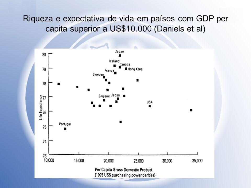 Riqueza e expectativa de vida em países com GDP per capita superior a US$10.000 (Daniels et al)