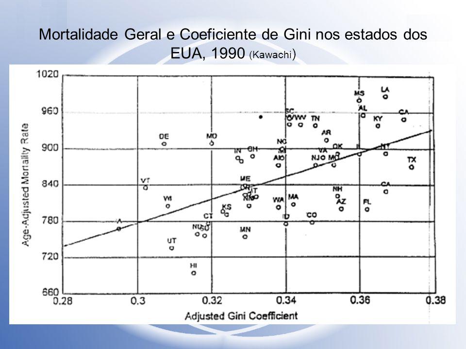 Mortalidade Geral e Coeficiente de Gini nos estados dos EUA, 1990 (Kawachi)