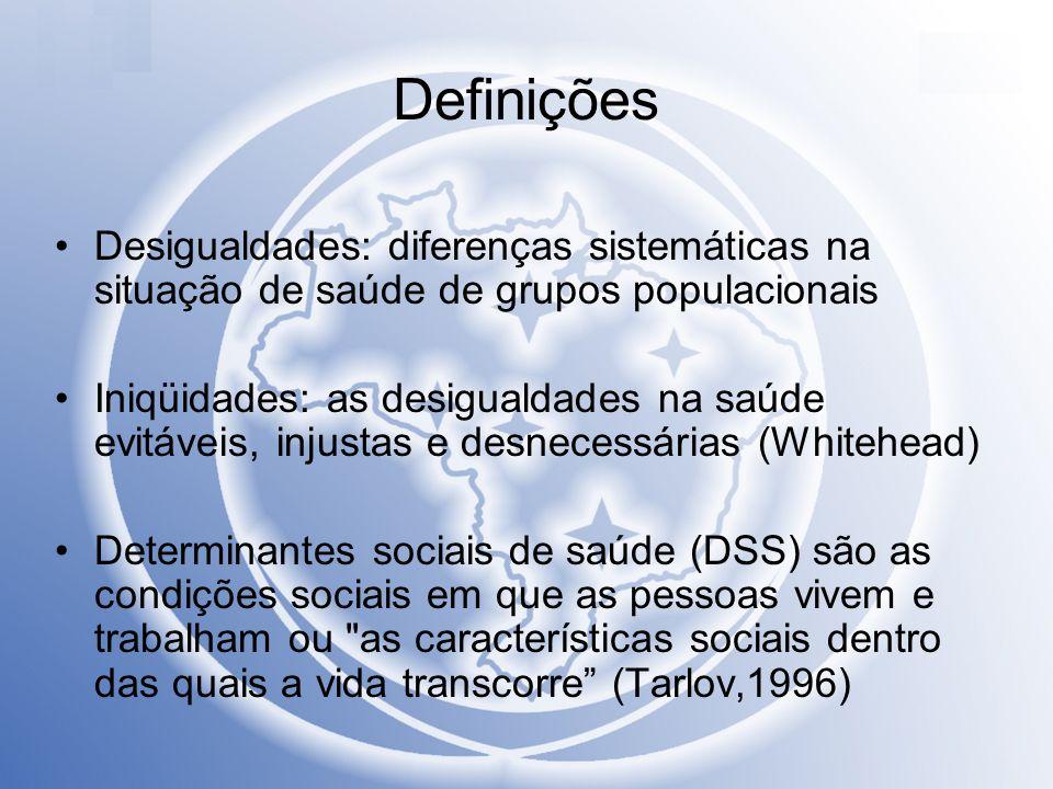 Definições Desigualdades: diferenças sistemáticas na situação de saúde de grupos populacionais.