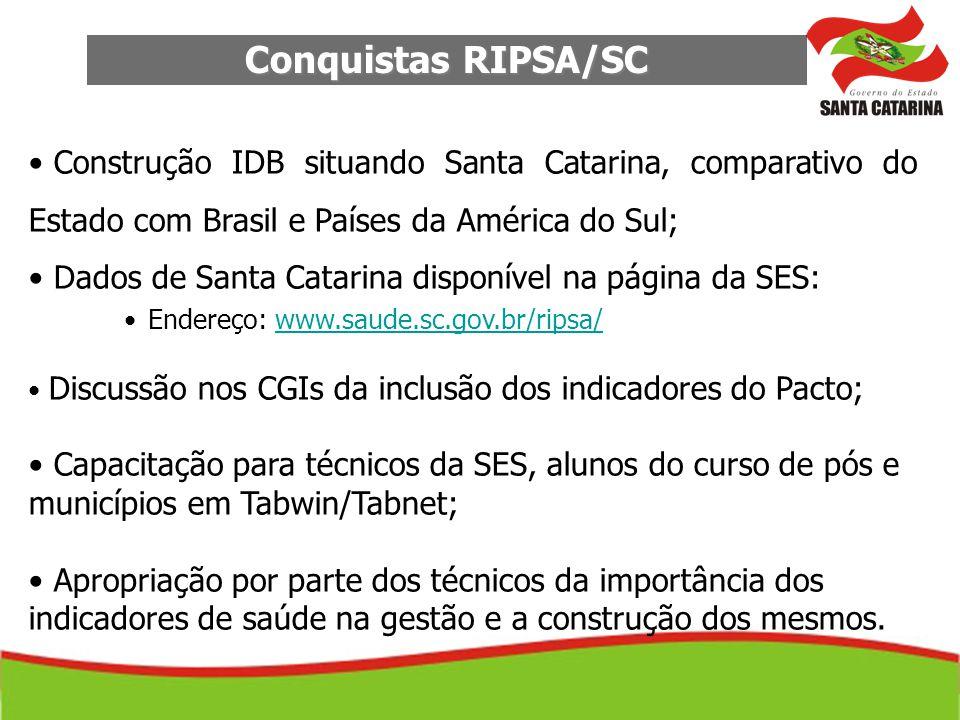Conquistas RIPSA/SC Construção IDB situando Santa Catarina, comparativo do Estado com Brasil e Países da América do Sul;