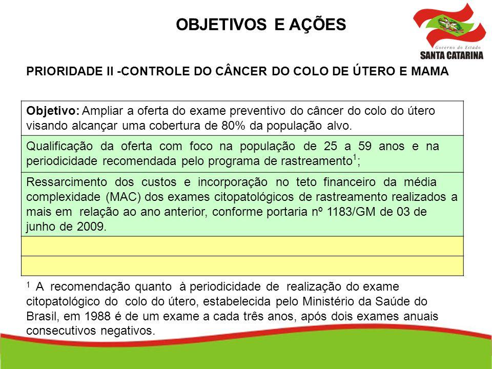 OBJETIVOS E AÇÕES PRIORIDADE II -CONTROLE DO CÂNCER DO COLO DE ÚTERO E MAMA.