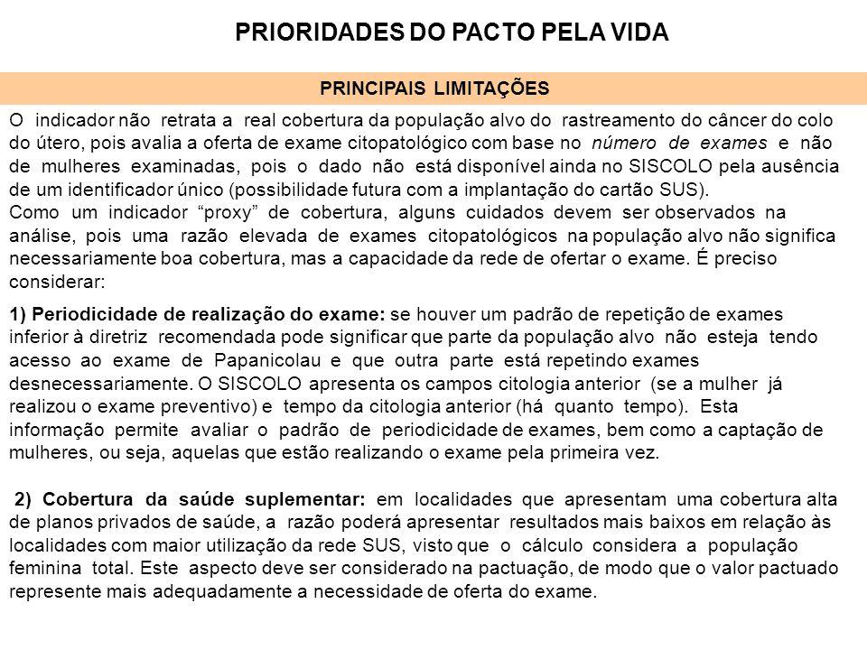 PRIORIDADES DO PACTO PELA VIDA PRINCIPAIS LIMITAÇÕES