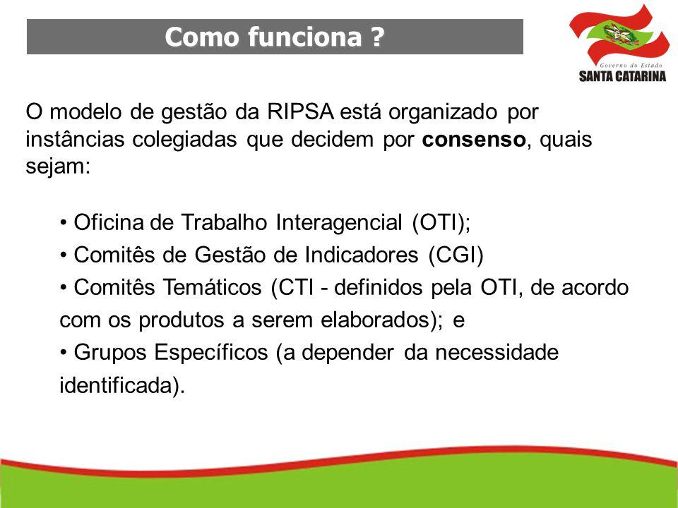 Como funciona O modelo de gestão da RIPSA está organizado por instâncias colegiadas que decidem por consenso, quais sejam: