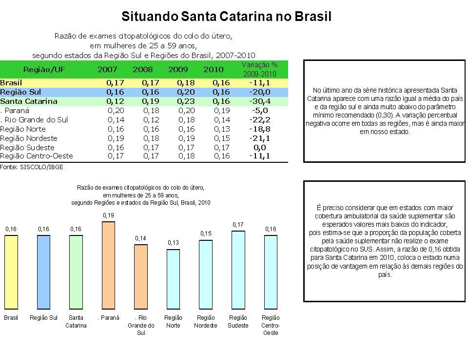 Situando Santa Catarina no Brasil