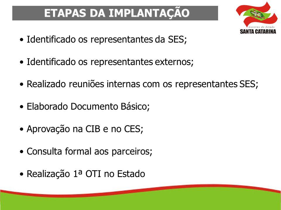 ETAPAS DA IMPLANTAÇÃO Identificado os representantes da SES;