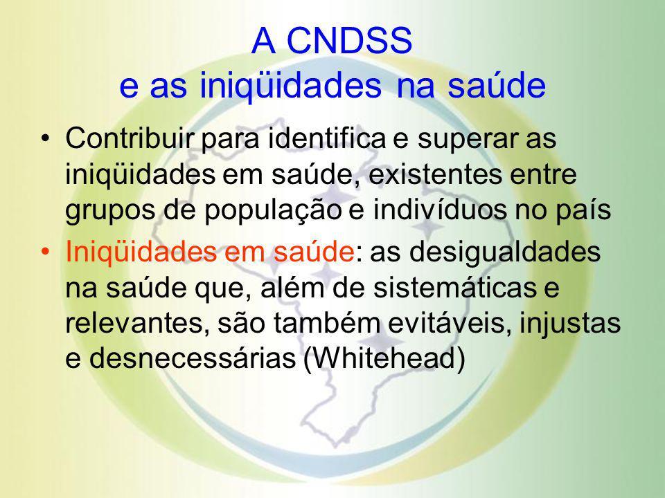 A CNDSS e as iniqüidades na saúde