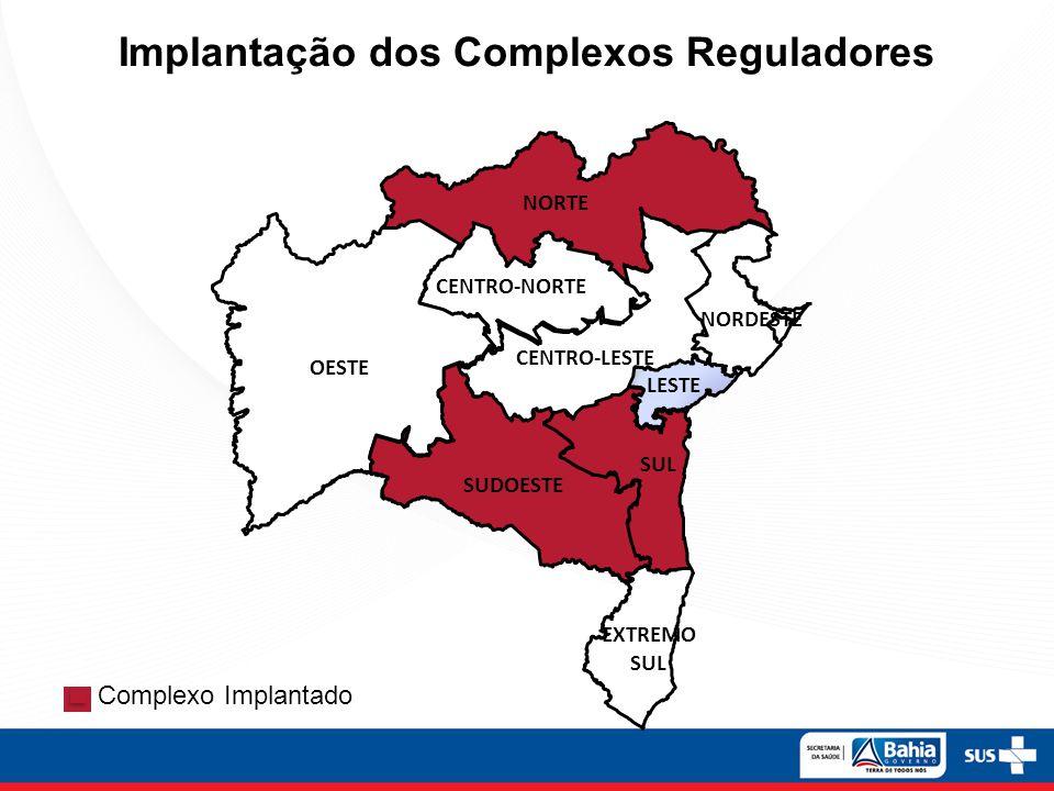 Implantação dos Complexos Reguladores
