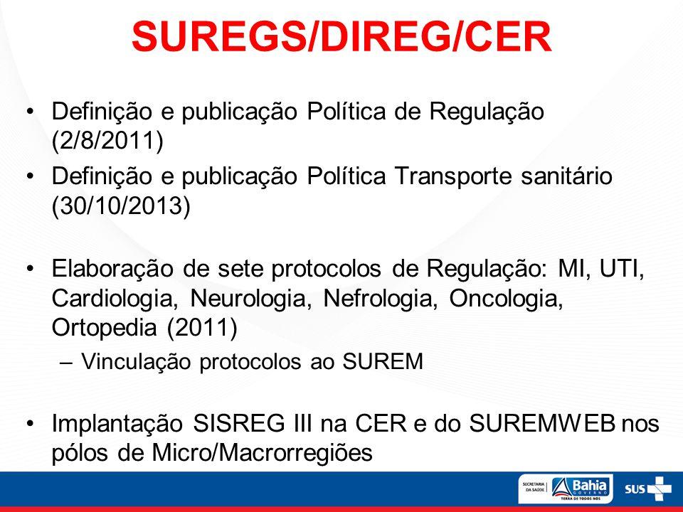 SUREGS/DIREG/CER Definição e publicação Política de Regulação (2/8/2011) Definição e publicação Política Transporte sanitário (30/10/2013)