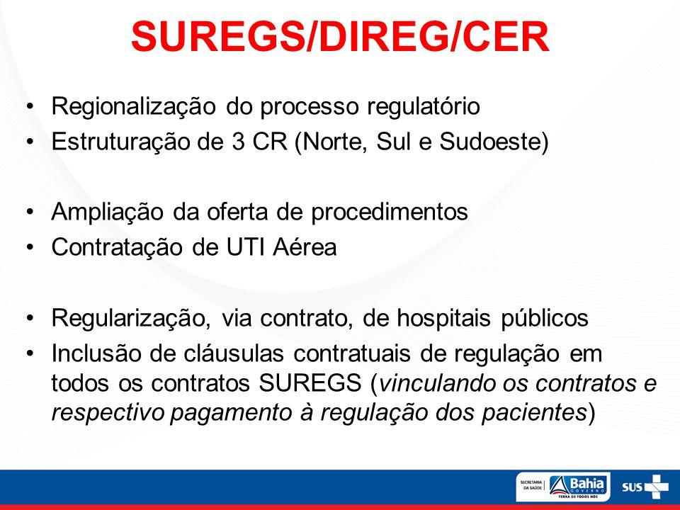 SUREGS/DIREG/CER Regionalização do processo regulatório