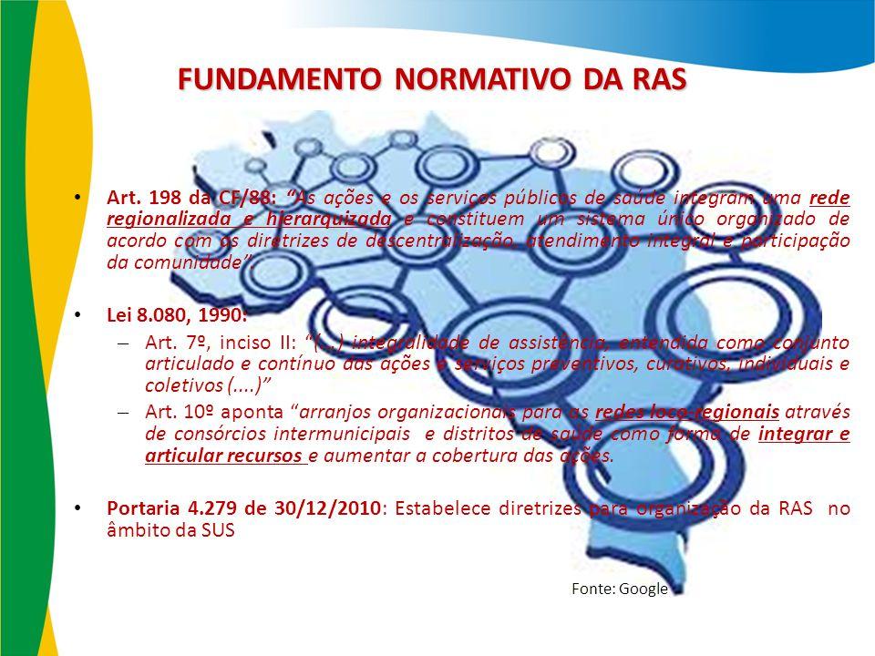 FUNDAMENTO NORMATIVO DA RAS