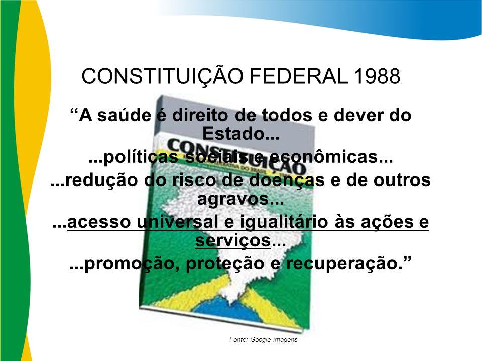 CONSTITUIÇÃO FEDERAL 1988 A saúde é direito de todos e dever do Estado... ...políticas sociais e econômicas...