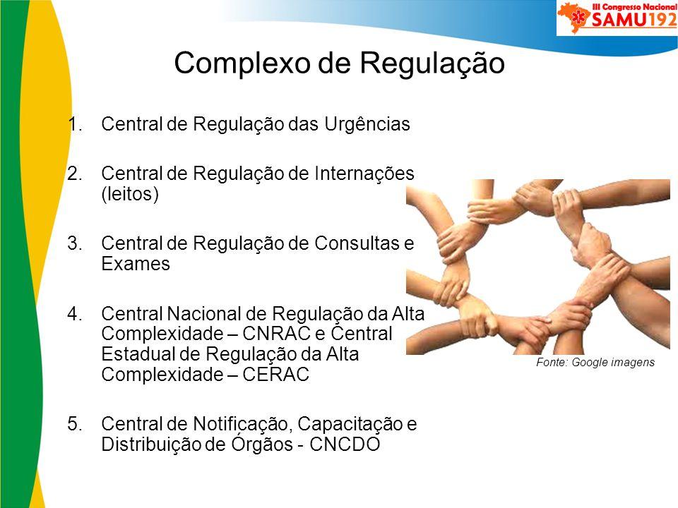 Complexo de Regulação Central de Regulação das Urgências
