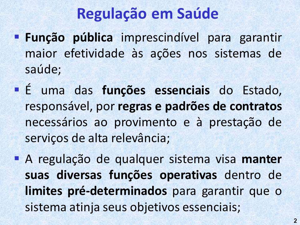 Regulação em Saúde Função pública imprescindível para garantir maior efetividade às ações nos sistemas de saúde;