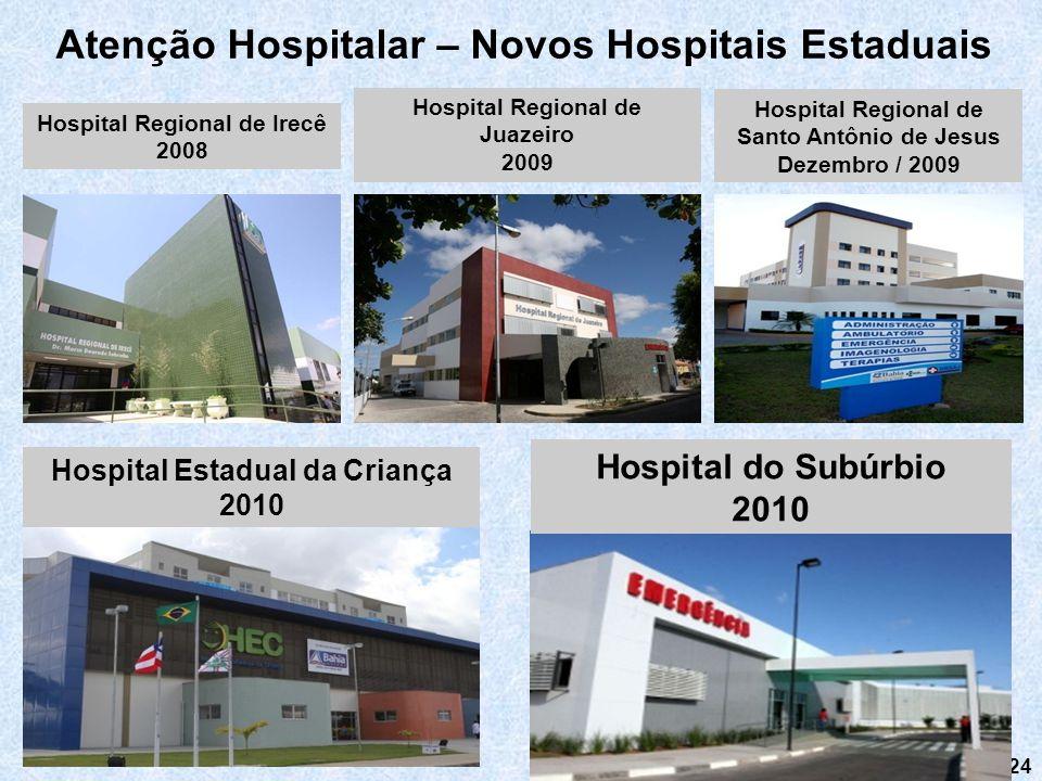 Atenção Hospitalar – Novos Hospitais Estaduais