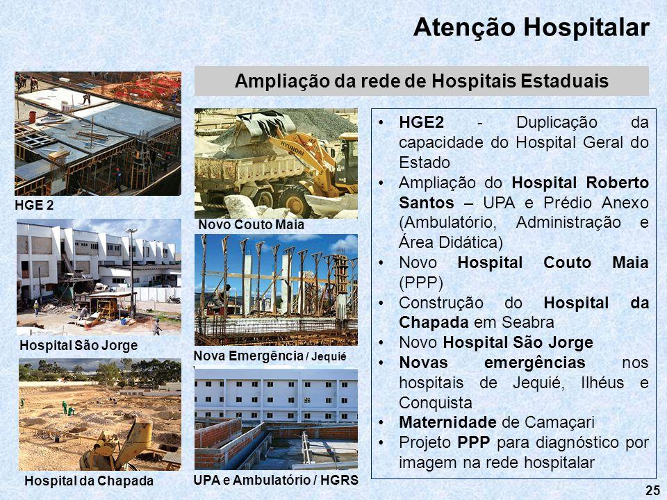 Ampliação da rede de Hospitais Estaduais