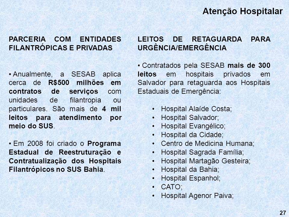 Atenção Hospitalar PARCERIA COM ENTIDADES FILANTRÓPICAS E PRIVADAS