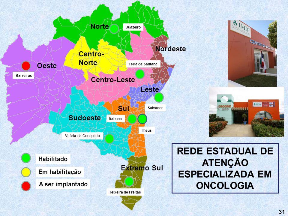 REDE ESTADUAL DE ATENÇÃO ESPECIALIZADA EM ONCOLOGIA