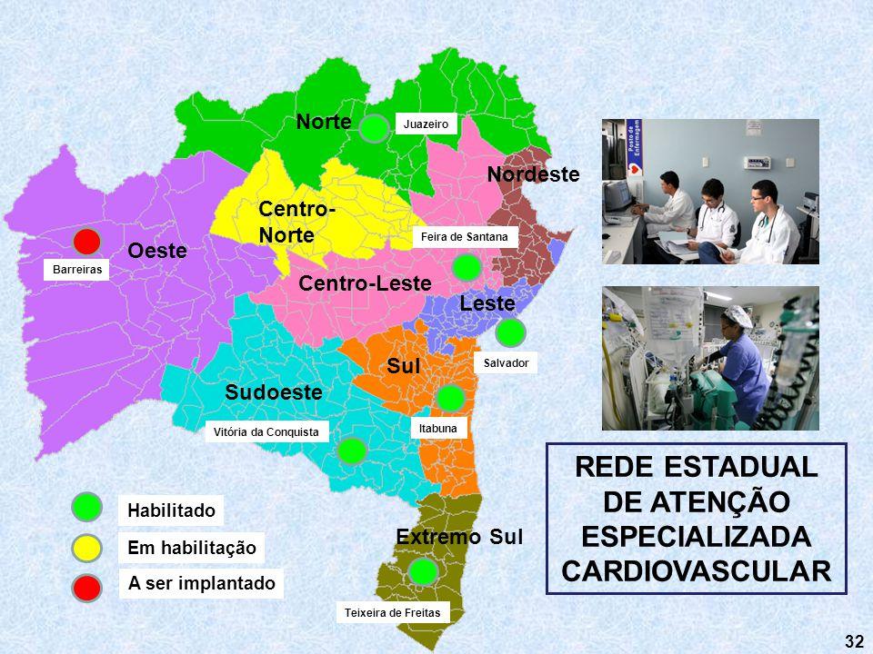 REDE ESTADUAL DE ATENÇÃO ESPECIALIZADA CARDIOVASCULAR