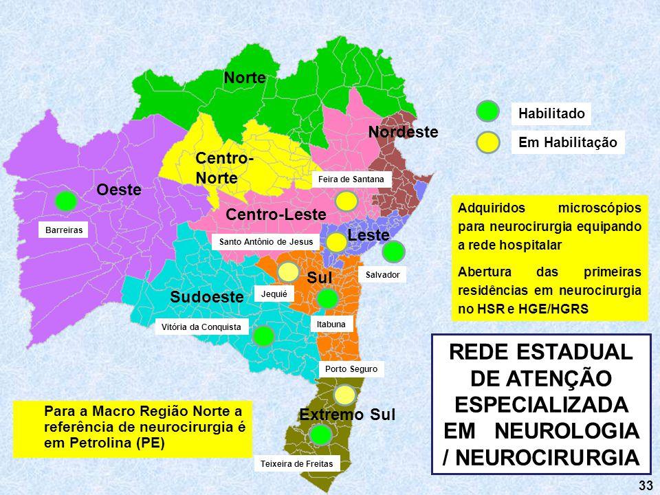 REDE ESTADUAL DE ATENÇÃO ESPECIALIZADA EM NEUROLOGIA / NEUROCIRURGIA
