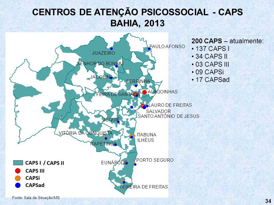 CENTROS DE ATENÇÃO PSICOSSOCIAL - CAPS