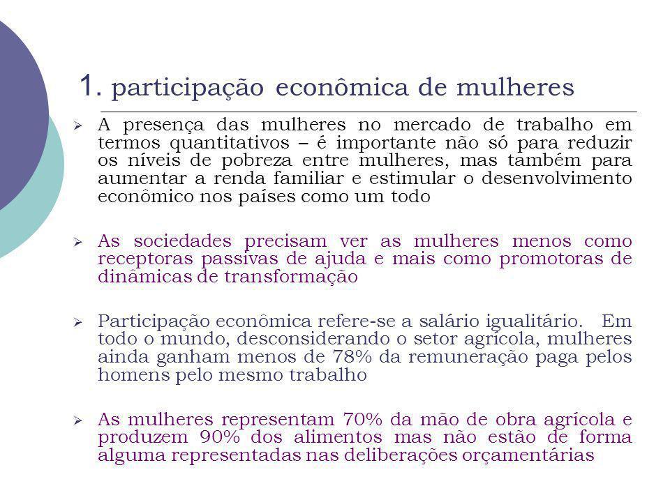 1. participação econômica de mulheres