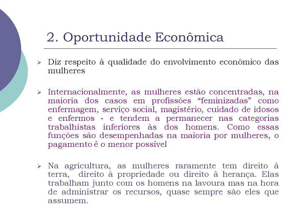 2. Oportunidade Econômica
