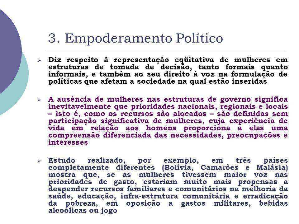 3. Empoderamento Político