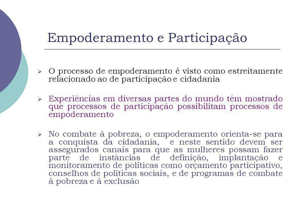Empoderamento e Participação