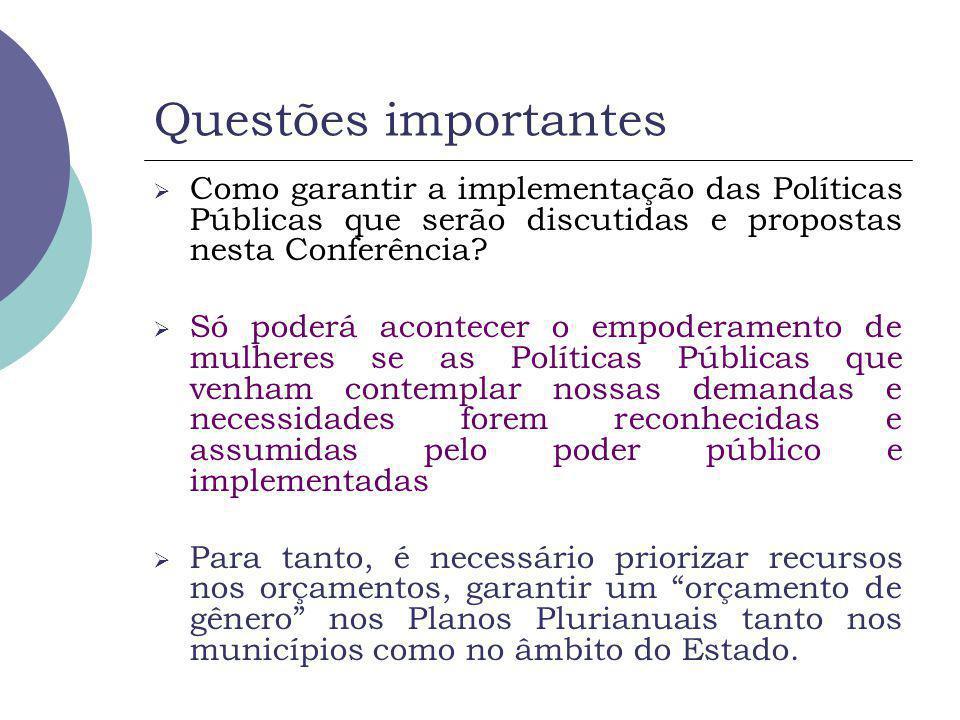 Questões importantes Como garantir a implementação das Políticas Públicas que serão discutidas e propostas nesta Conferência