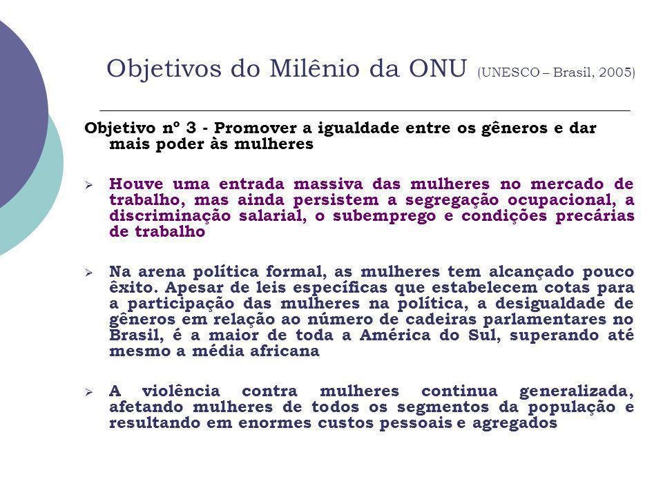 Objetivos do Milênio da ONU (UNESCO – Brasil, 2005)