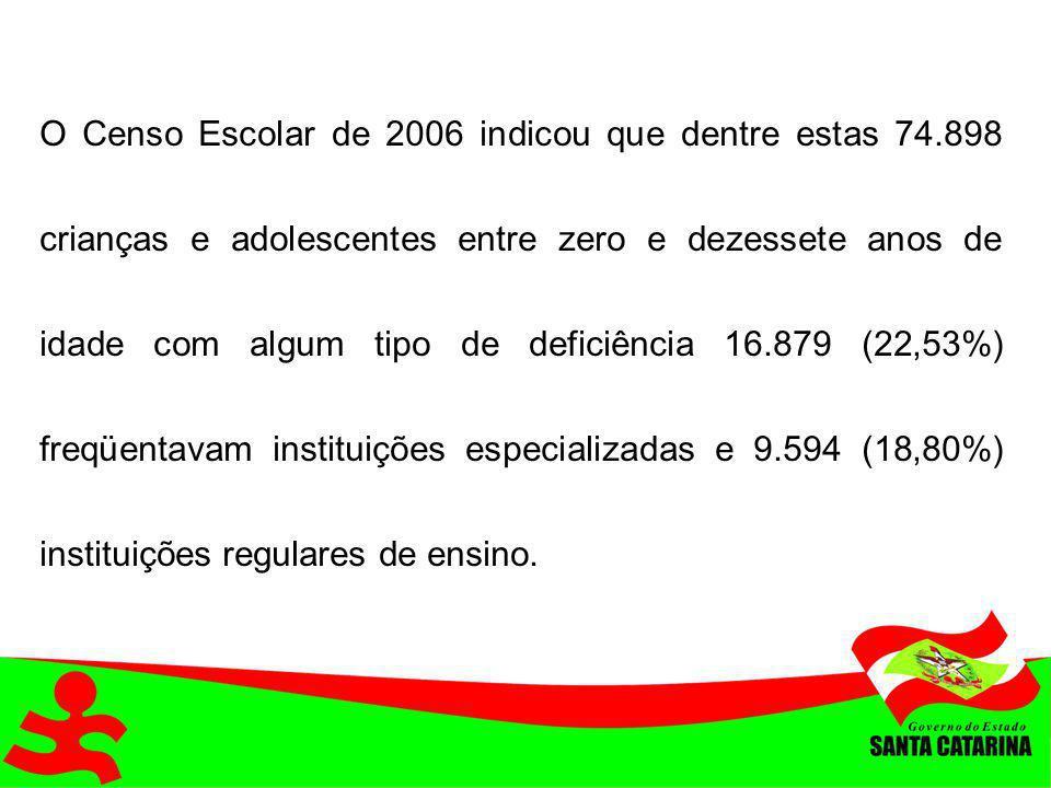 O Censo Escolar de 2006 indicou que dentre estas 74