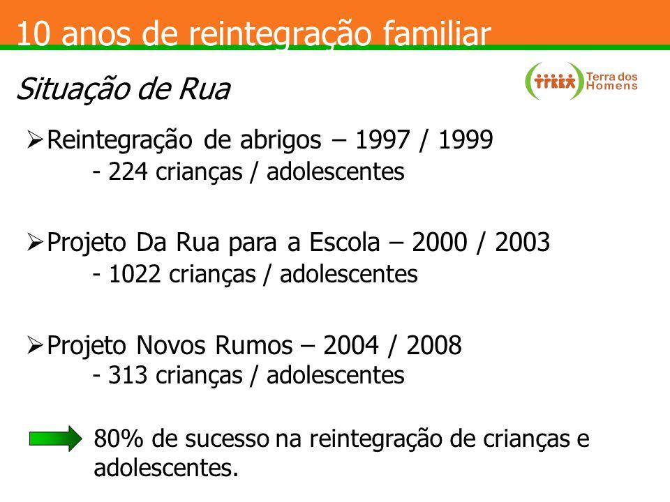 10 anos de reintegração familiar
