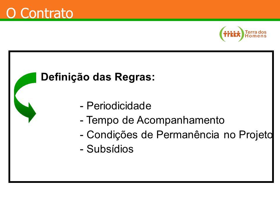 O Contrato Definição das Regras: - Periodicidade