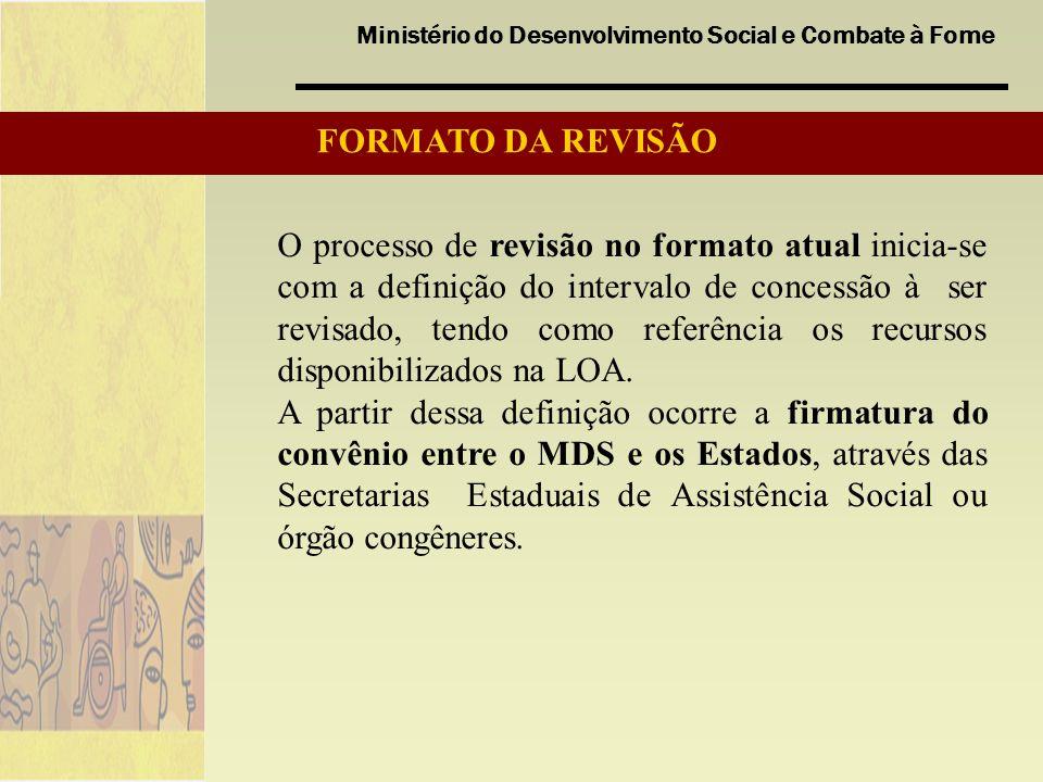 FORMATO DA REVISÃO