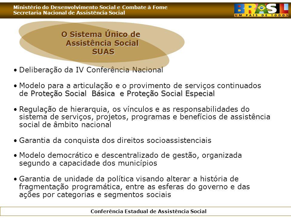 O Sistema Único de Assistência Social SUAS