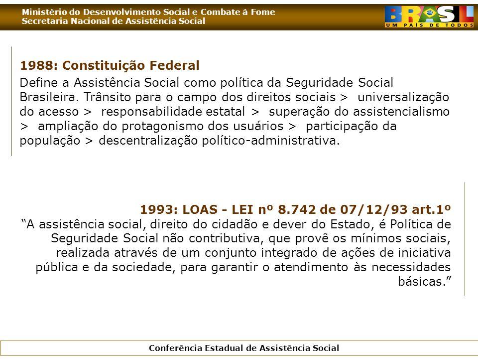 1988: Constituição Federal