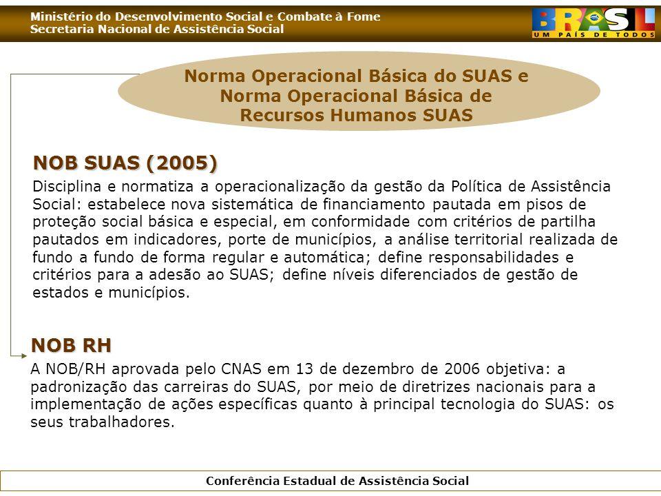 Norma Operacional Básica do SUAS e Norma Operacional Básica de Recursos Humanos SUAS